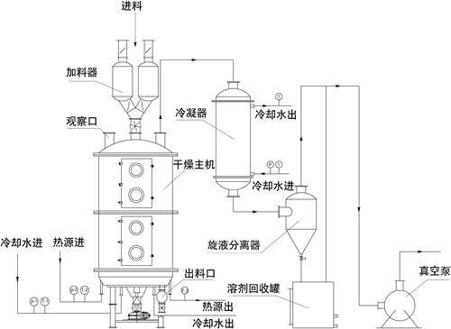 电路 电路图 电子 原理图 500_365
